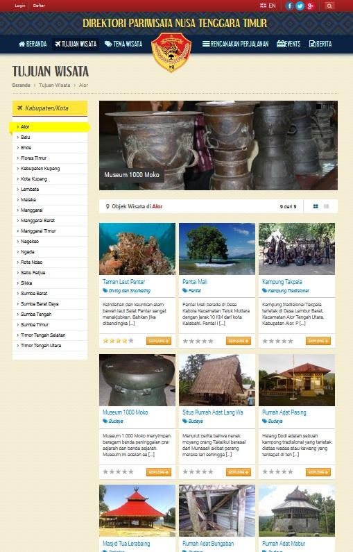 SIMPARTA (Sistem Informasi manajemen Pariwisata) dan WebGIS pariwisata