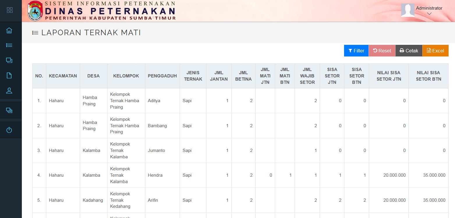 Sistem Informasi Manajemen Data Ternak (SIMDATER) Technophoria Indonesia