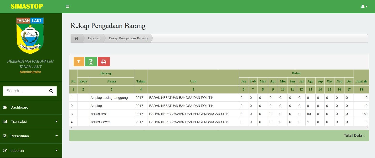 Sistem Informasi manajemen Stok opname